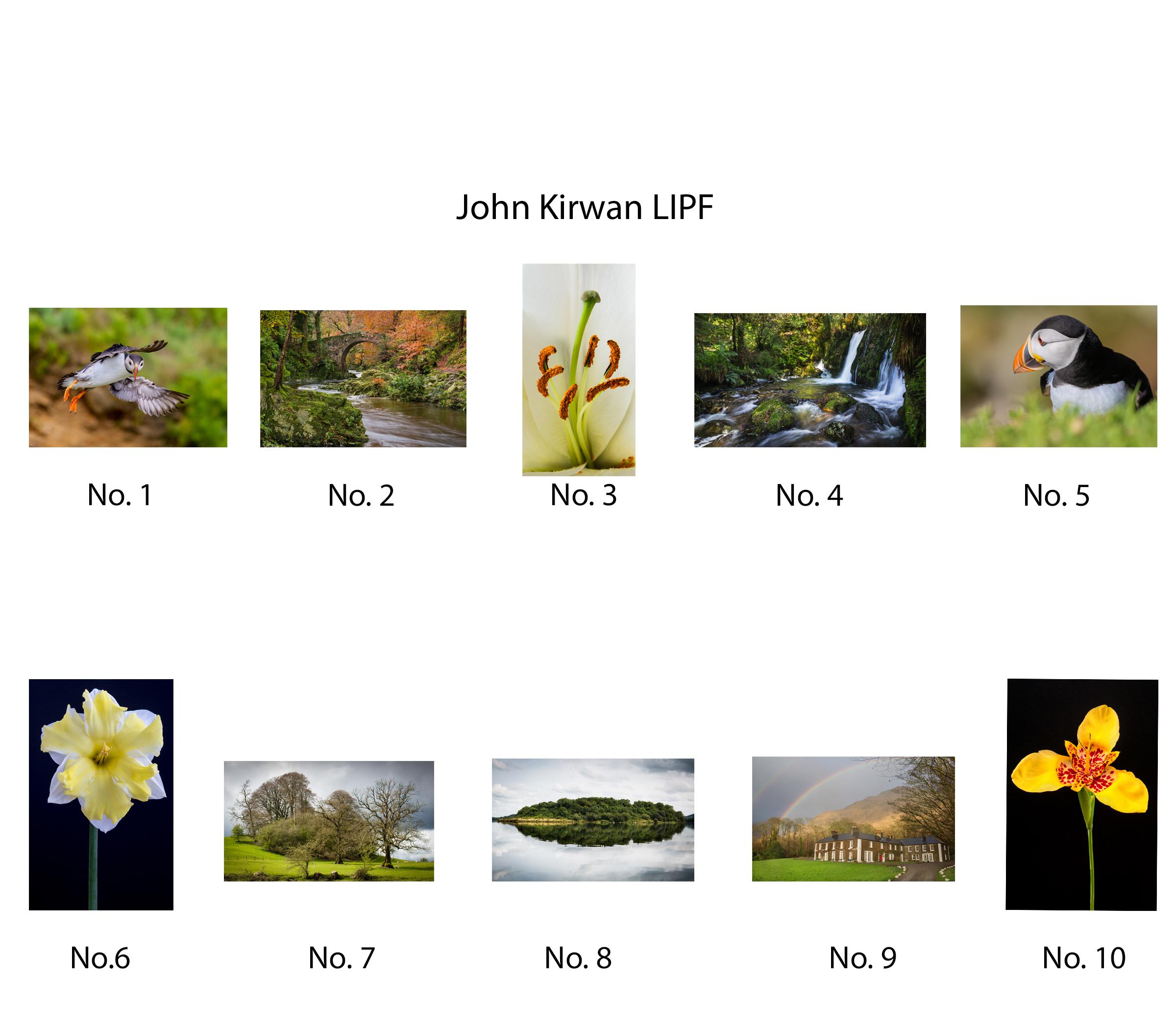 John Kirwan, LIPF, St Brigid's